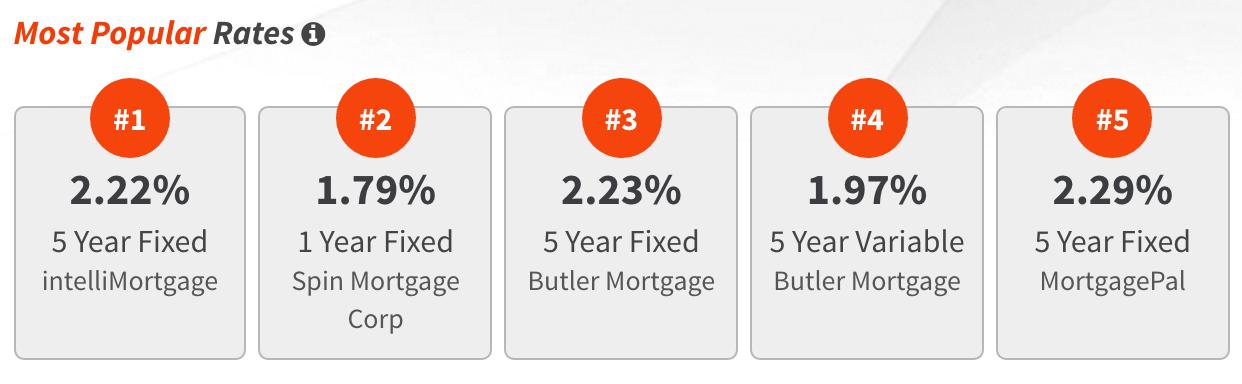 Most-popular-rates