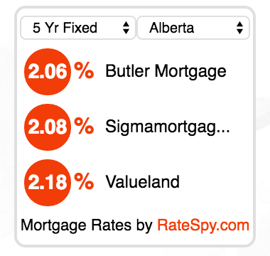 Mortgage rate widget