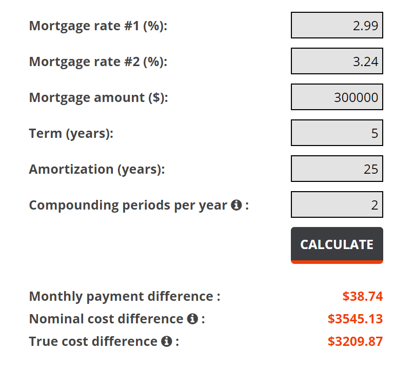 Mortgage rate comparison calculator