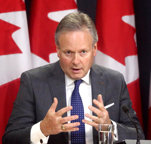 Stephen Poloz suggesting rate hikes may be possible