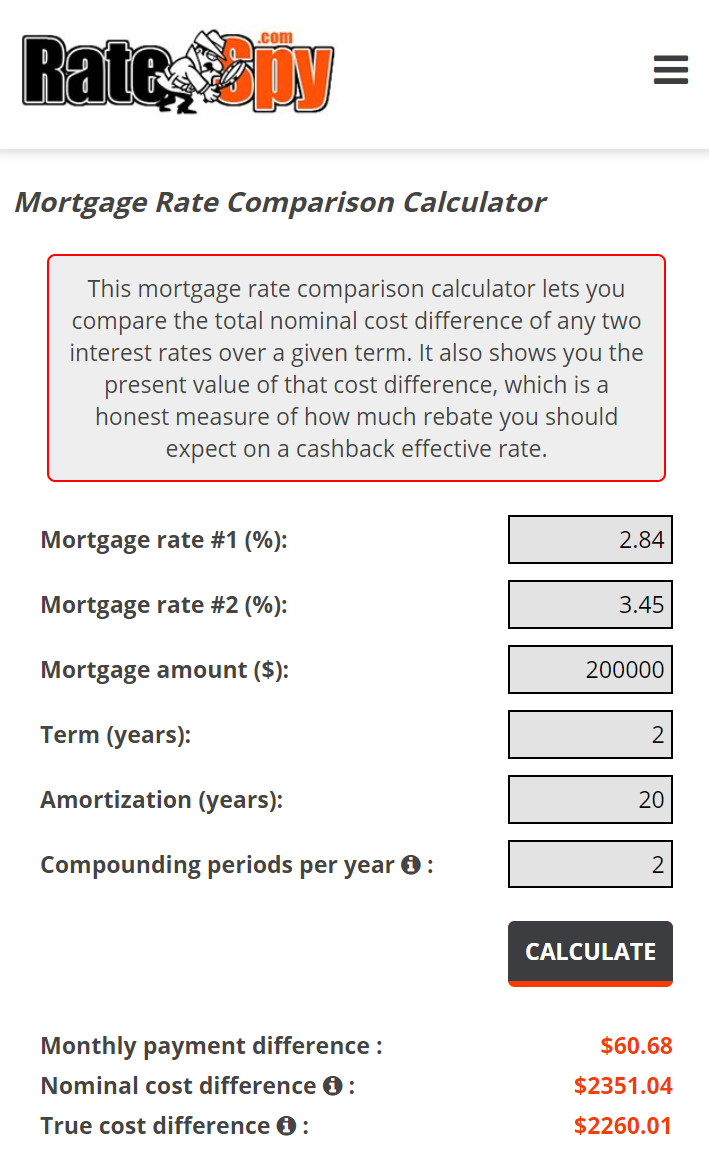 Use this calculator to see how much you might save from switching to a lower mortgage rate.