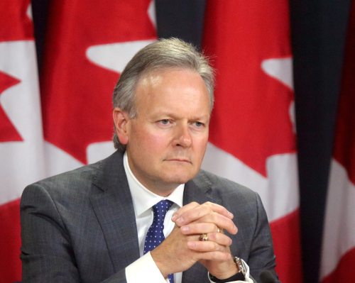 Bank of canada holds interest rates