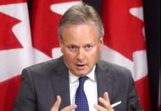 bank of canada leaves interest rates on hold