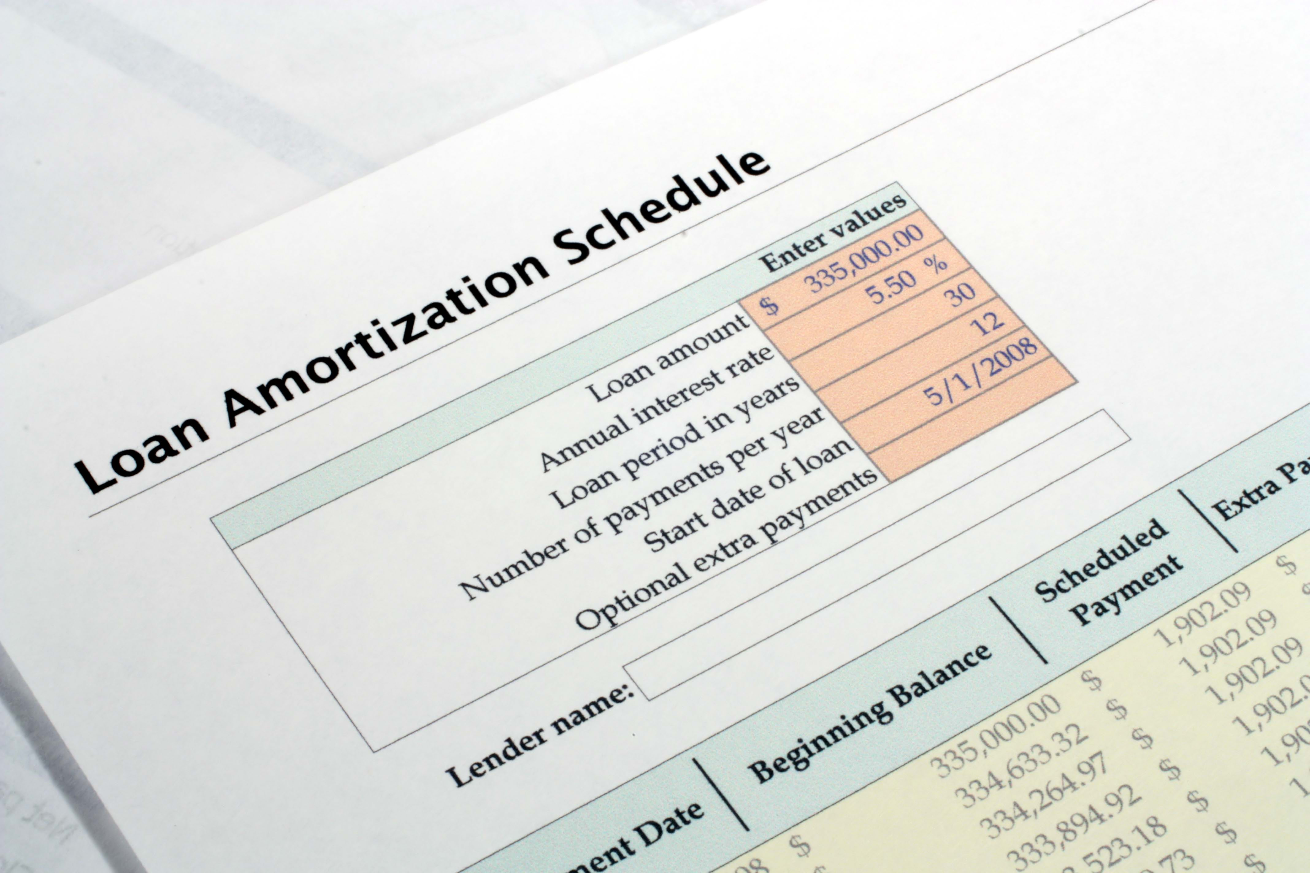 Amortizing mortgage