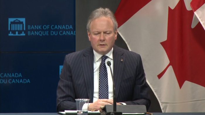 bank of canada announced interest rate decision